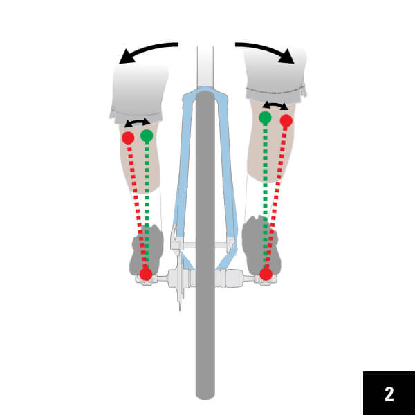 Diagram illustrating a rider with a narrow stance.