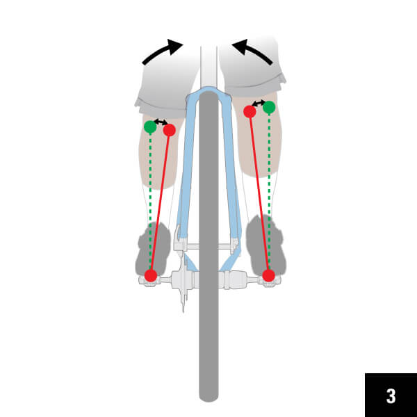 Diagram illustrating a rider with a wide stance.